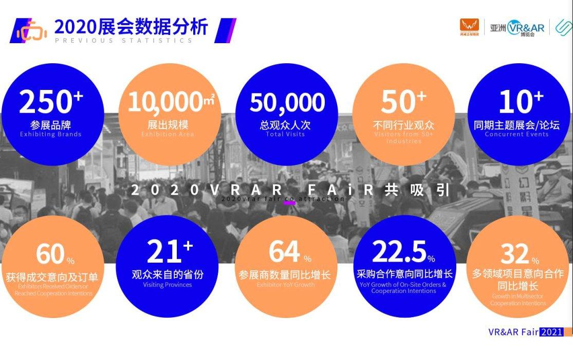 2021广州VR技术展览会(www.828i.com)