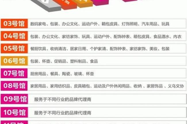 2021第29届深圳礼品展于今日9点开幕(www.828i.com)