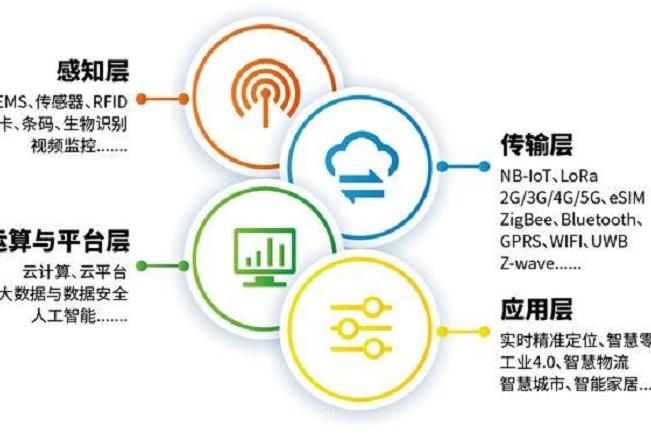 2021IOTE深圳物联网展将于8月举行(www.828i.com)