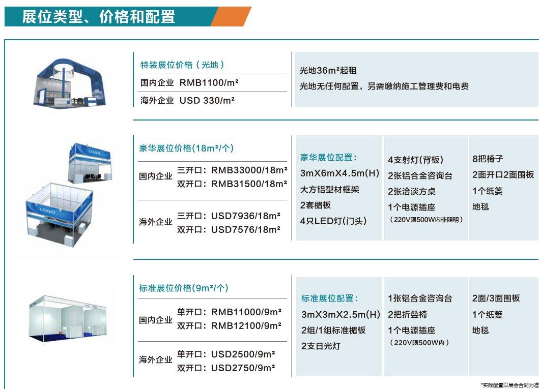 2021中国粮油包装机械展览会(www.828i.com)
