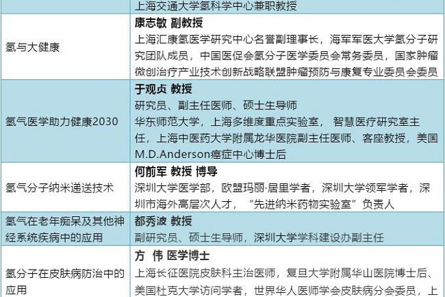 2021第6届广州氢产业高峰论坛将于9月举行(www.828i.com)