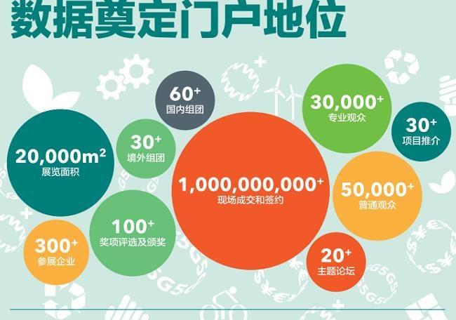 2021深圳循环经济产业博览会(循博会)将于12月举行(www.828i.com)