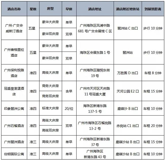 2021广州大健康展览会布展攻略,参展商必读!(www.828i.com)